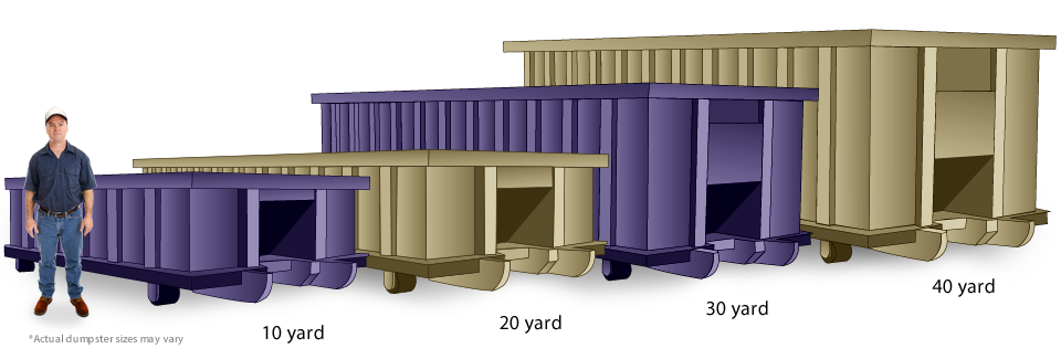Minneapolis Dumpster Rental Sizes